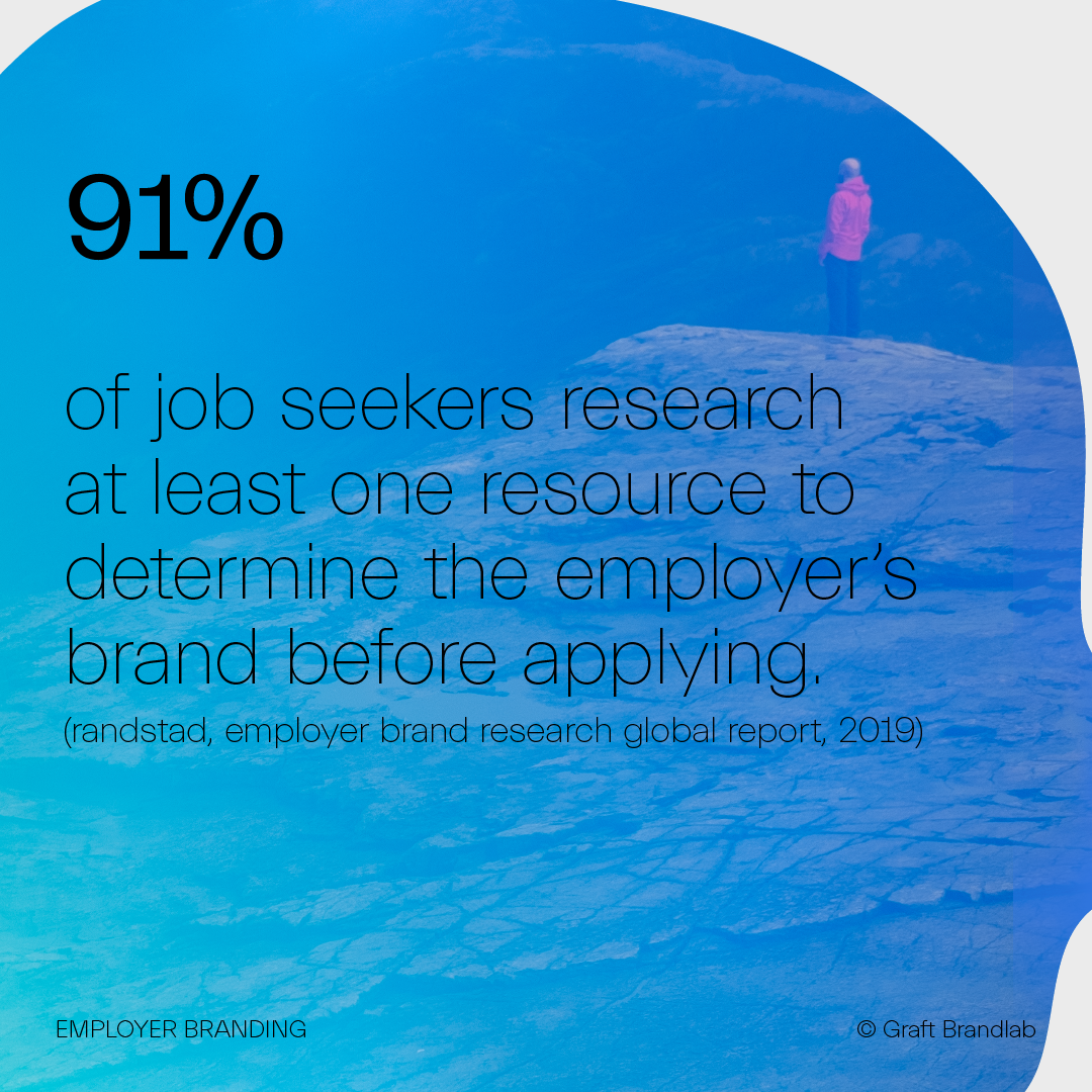 Statistics about job seekers research