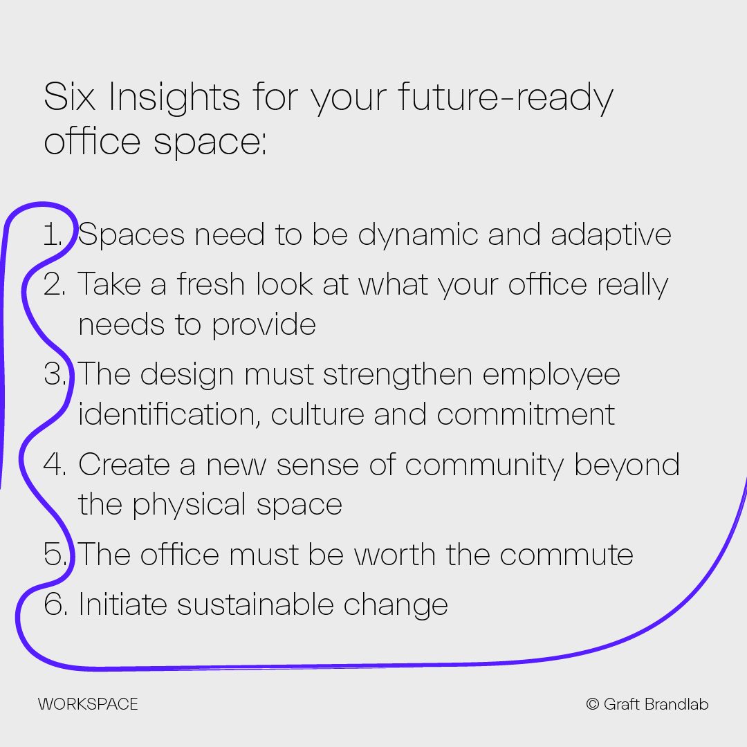 Six insights for your future-ready office space